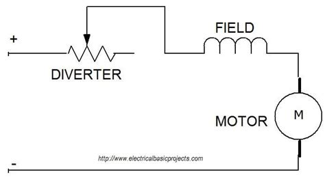 voltage controlled resistor and a controlling method how to speed of dc series motor dc series motor speed