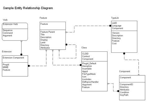 exles of entity relationship diagram novagraph chartist 5 0 entity relationship diagram