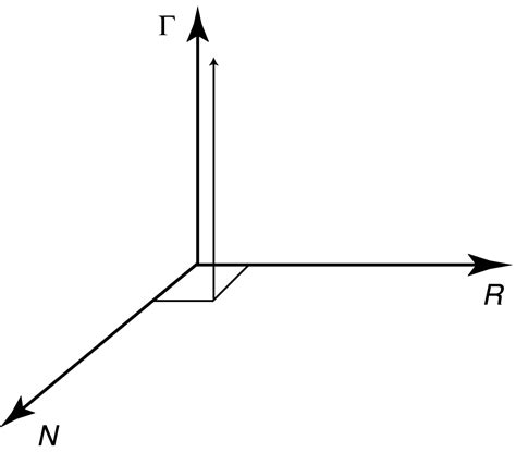 pattern formation in nonequilibrium systems chapter 1 cross and greenside book