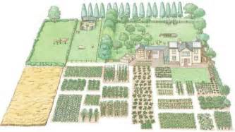 start a 1 acre self sufficient homestead food freedom