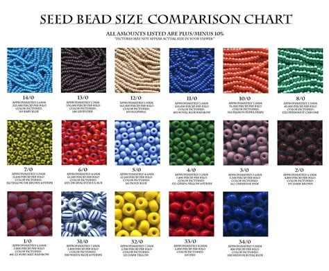 bead sizing chart seed bead size comparison chart tools