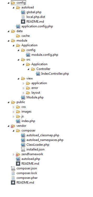 zf2 directory layout jobeet zf2 jour 1 d 233 marrage du projet php underground