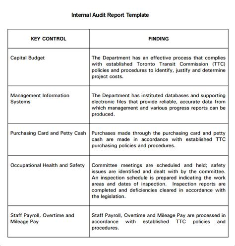 18 internal audit report templates free sle exle