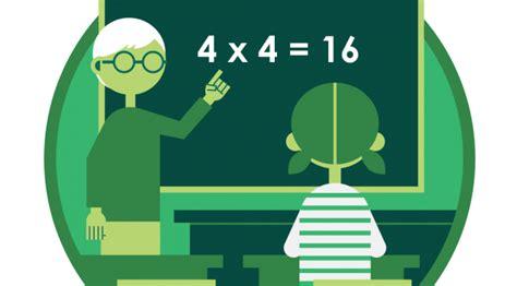 imagenes png educacion formas de ense 241 anza jer 225 rquico individual educaci 243 n
