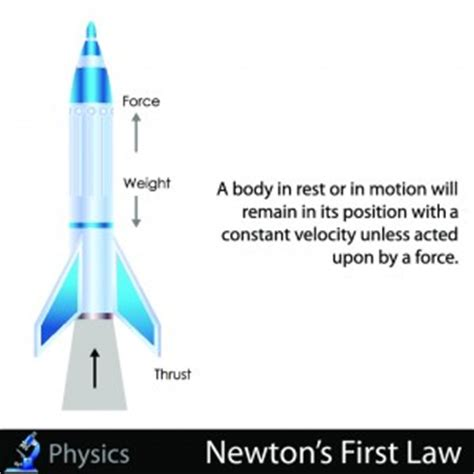 isaac newton biography and inventions newton s 1st law of motion the law of interia
