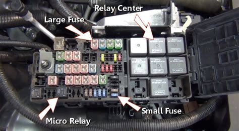 28 car relays explained 188 166 216 143