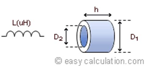 calculate inductance of toroid toroid inductance per turn calculator