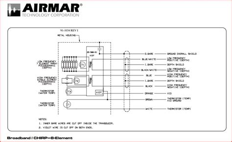 need help w airmar b265 wiring connections to bsm 2 the