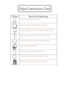 Teaching Symbolism In Literature Worksheets by All Worksheets 187 Teaching Symbolism In Literature