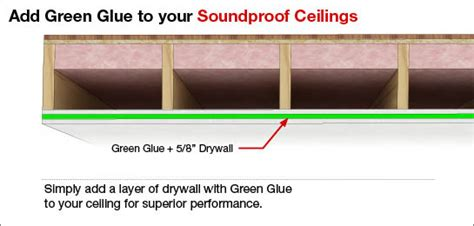 index of images green glue ceiling