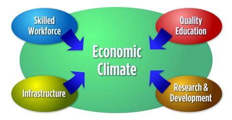 economic development continuing education economic workforce development