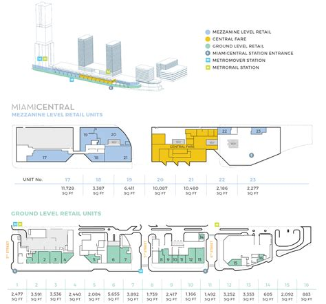 miamicentral retail floorplan miamicentral