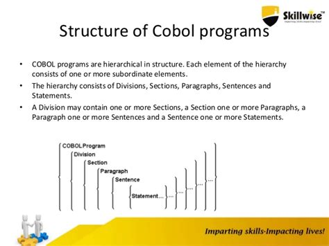divisions and sections in cobol skillwise cobol programming basics