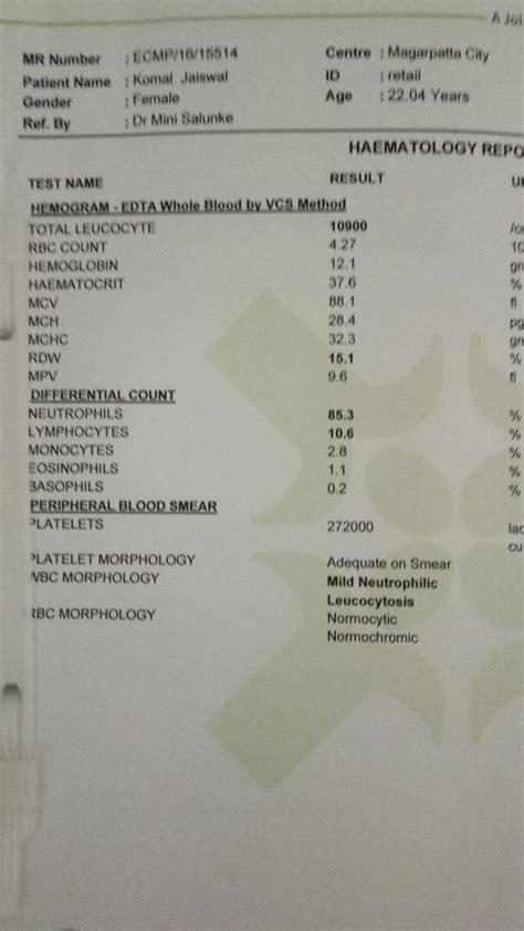 yhat report result  positive  negative