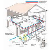 Impianto Di Adduzione Nei Dettagli  Ristrutturare Casa Bricoportale
