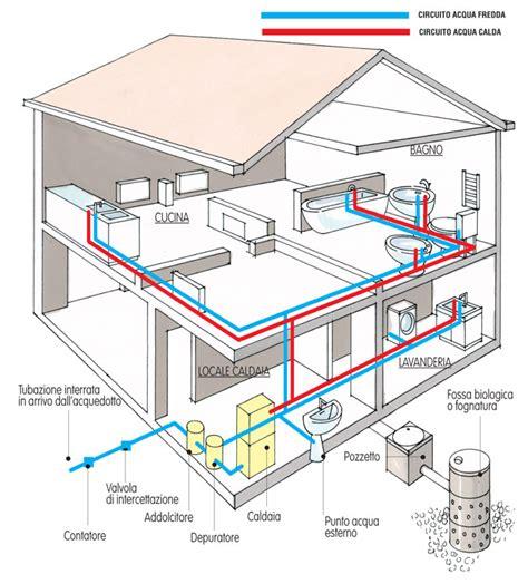 impianti bagno impianto idraulico bagno bricoportale fai da te e bricolage