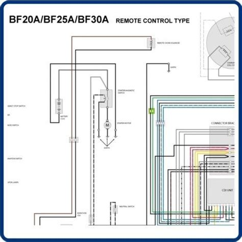 honda outboard wiring harness 29 wiring diagram images