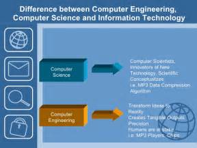 Difference Between Mba In Information Technology And Information Systems by Don Bosco Bsit Program