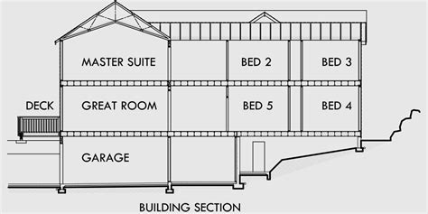 5 bedroom house plans narrow lot sloping lot house plans house plans with side garage