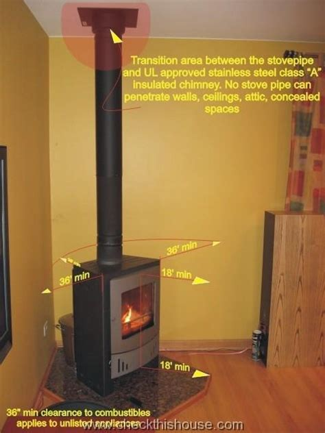 Soapstone Pipe Stove Chimney Wood Stove Chimney Side Wall