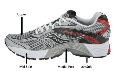 running shoe anatomy running shoes 101 the anatomy of a running shoe part 2