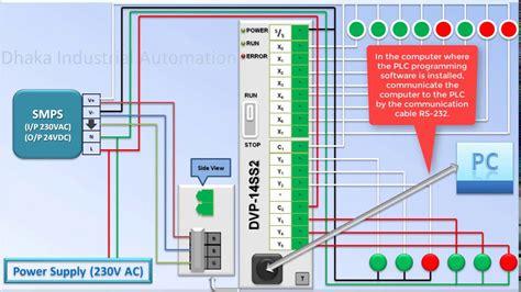 delta plc wiring diagram wiring schematic