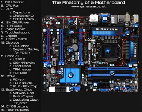 layout of pc motherboard anatomy of a motherboard vrm chipset pci e explained