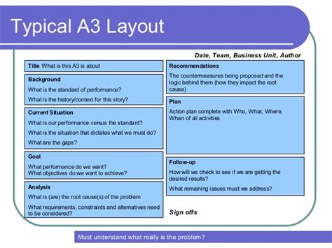 A3 Management Method Presentation A3 Powerpoint Template