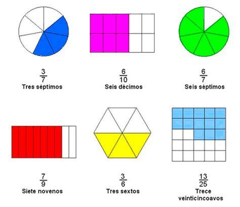 imagenes matematicas de fracciones fracciones propias ejemplos de fracciones matem 225 ticas