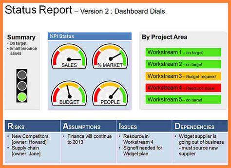 program management status report template progress report
