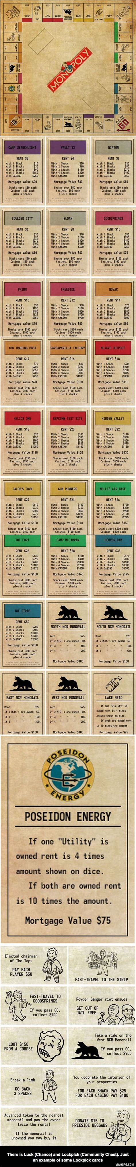 make your own monopoly cards fallout monopoly board and monopoly on