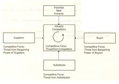 Buku Manajemen Laba Teori Dan Model Empiris By Sri Sulistyanto sartika putri tugas manajemen strategic 3