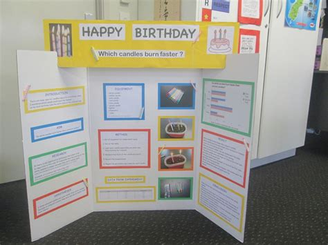 do white candles burn faster than colored candles materials candle science fair project int languages tis do white