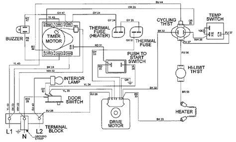 whirlpool gas dryer wiring diagram whirlpool dryer wiring diagram whirlpool get free image about wiring diagram