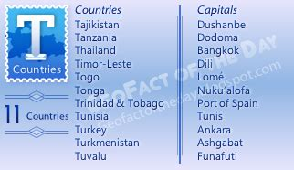 countries that start with the letter d geofact of the day t countries 1144