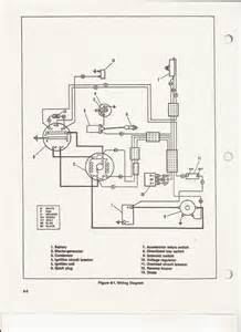 93 club car ds wiring diagram get free image about wiring diagram