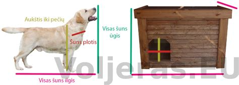 how to size a dog house dog house