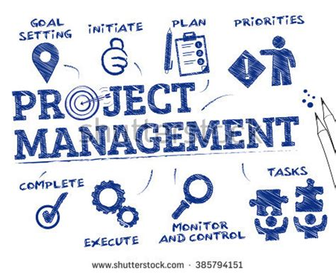 Project Management Keywords by Project Management Stock Images Royalty Free Images