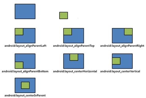 relative layout design in android android relativelayout