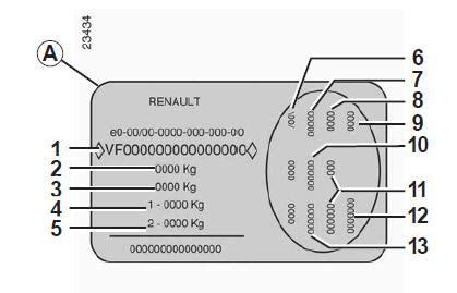 Mtma Maxi renault espace plaques d identification v 233 hicule