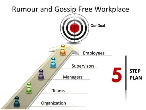 free gossip v in the workplace gossip and rumors pictures to pin on