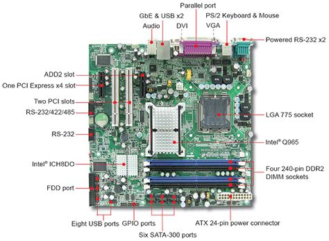 atx motherboard diagram micro atx motherboard diagram with labels pictures to pin