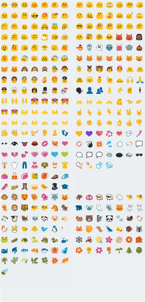 emoji android pictures here is every single emoji in android as of the new 6 0 1 marshmallow update