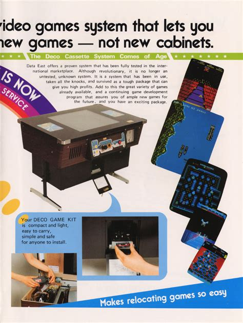 Home Design Game Id The Arcade Flyer Archive Game Flyers Deco