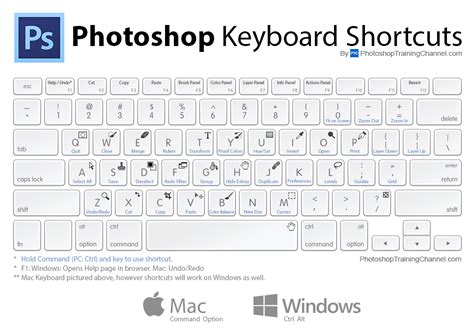 tutorial shortcut keyboard photoshop keyboard shortcuts cheat sheet