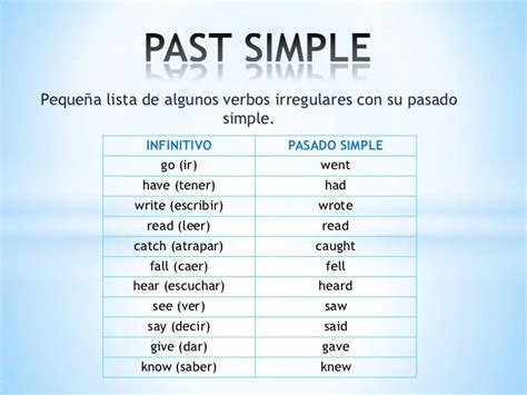 Goes Simple by Past Simple