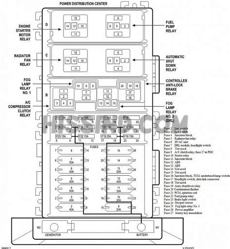 electronic toll collection 1996 jeep cherokee parking system 1999 jeep cherokee fuse box diagram