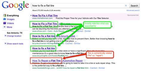 How Do You Search For On Tagged How To Write A Title Tag For Seo