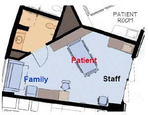 ross hospital at osu acuity patient room the rooms were designed at 315 sq ft each