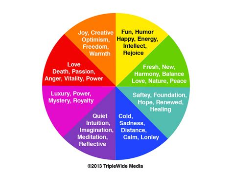 color feelings chart color theory for video lighting triplewide media